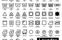 Clothes Cleaning symbols